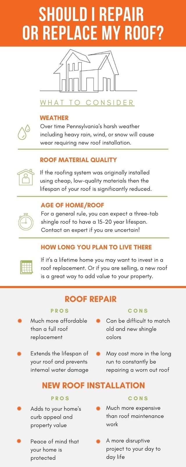 dreamworx-repair-or-replace-a-roof-infographic